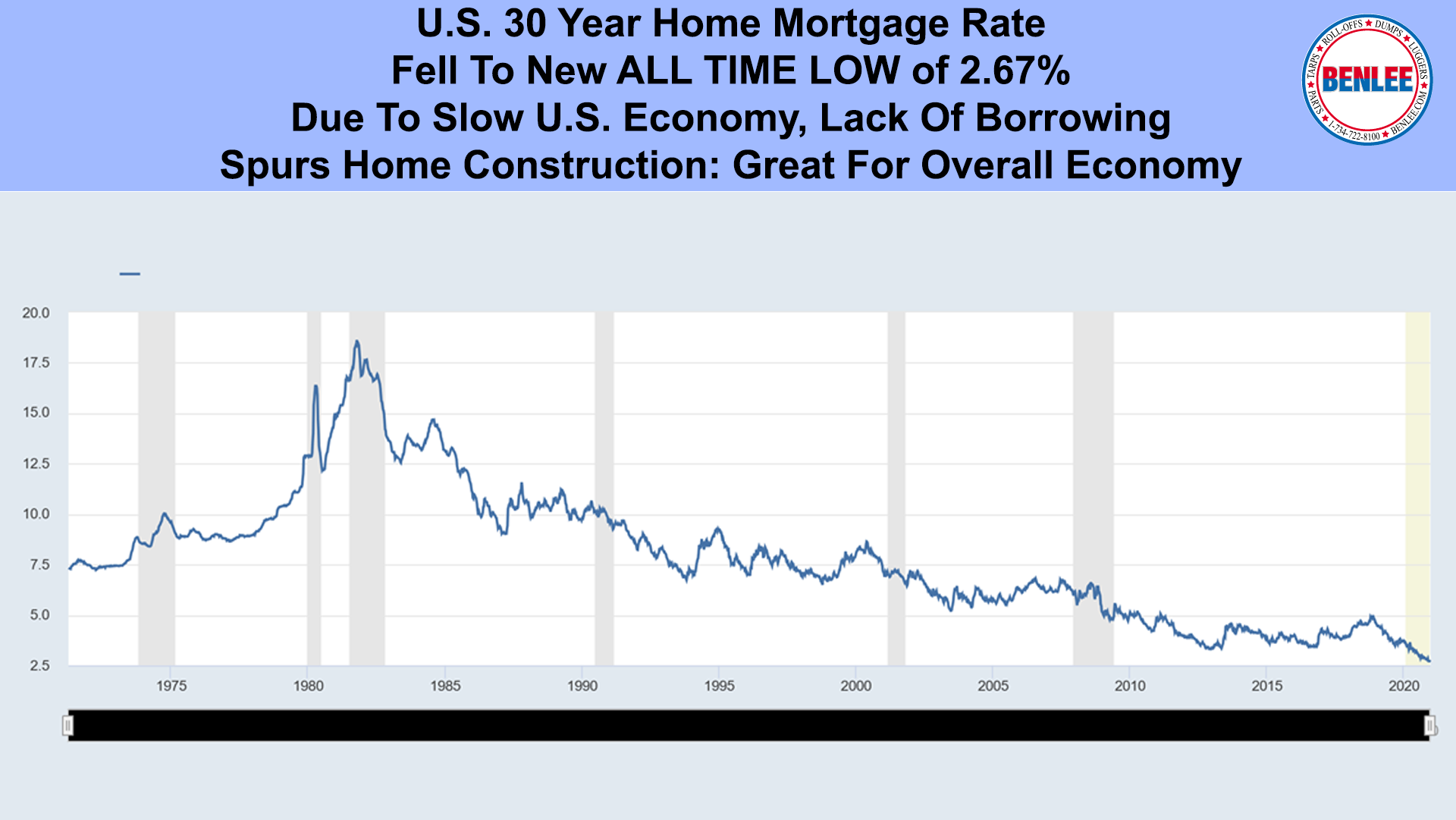 U.S. 30 Year Home Mortgage Rate