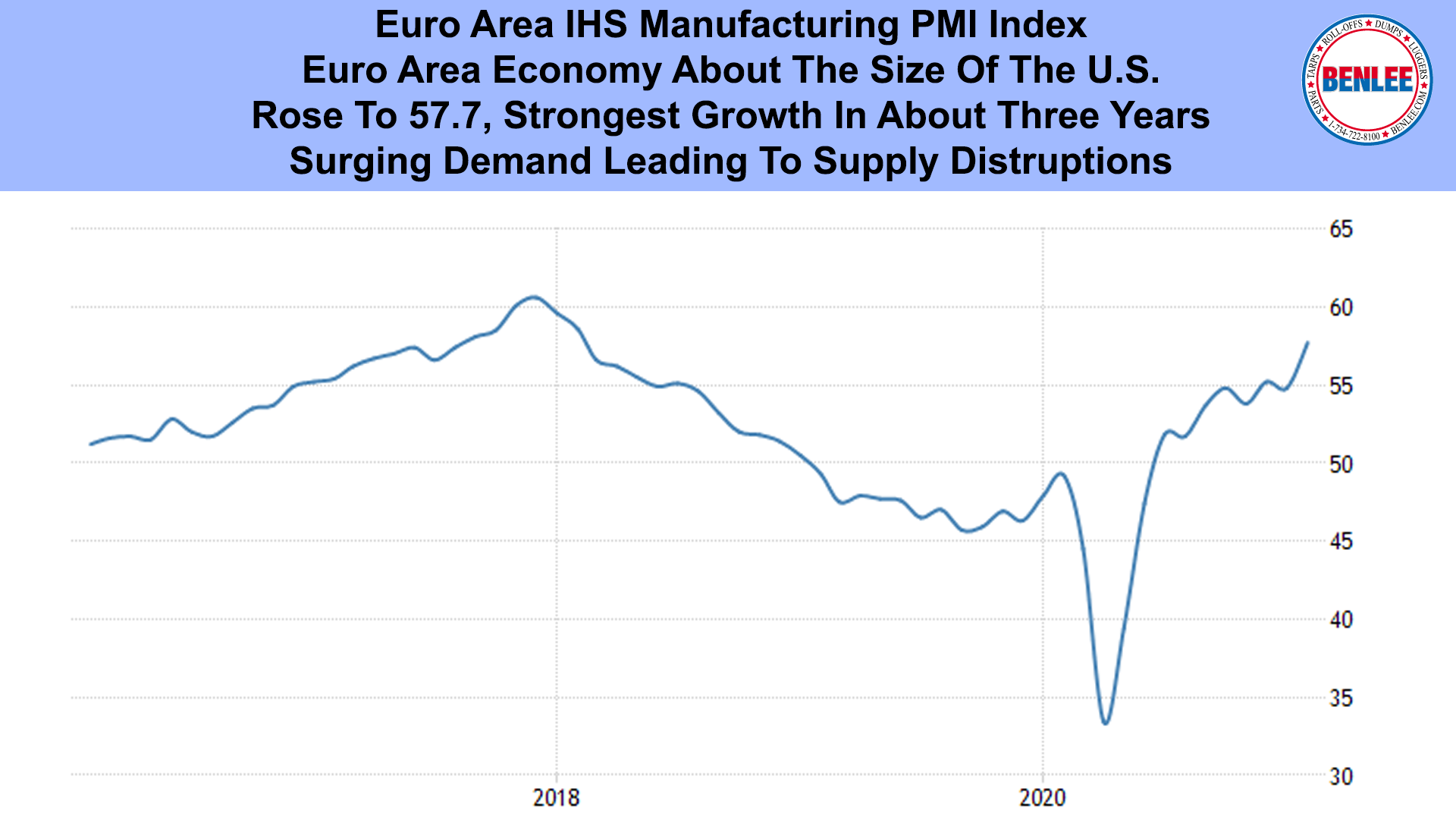 Euro Area IHS Manufacturing PMI Index