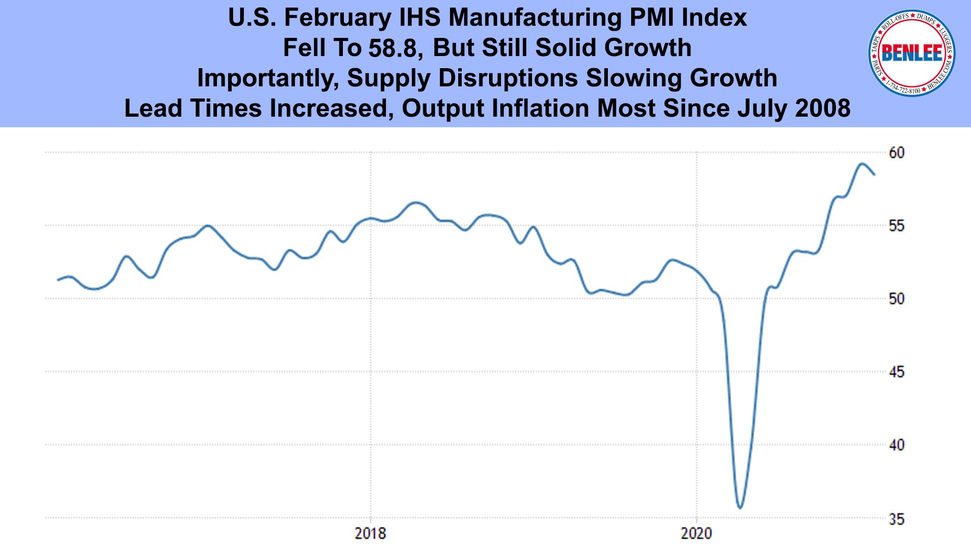 U.S. February IHS Manufacturing PMI Index
