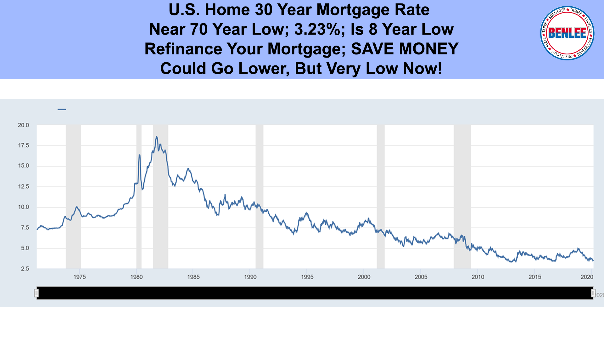 U.S. Home 30 Year Mortgage Rate