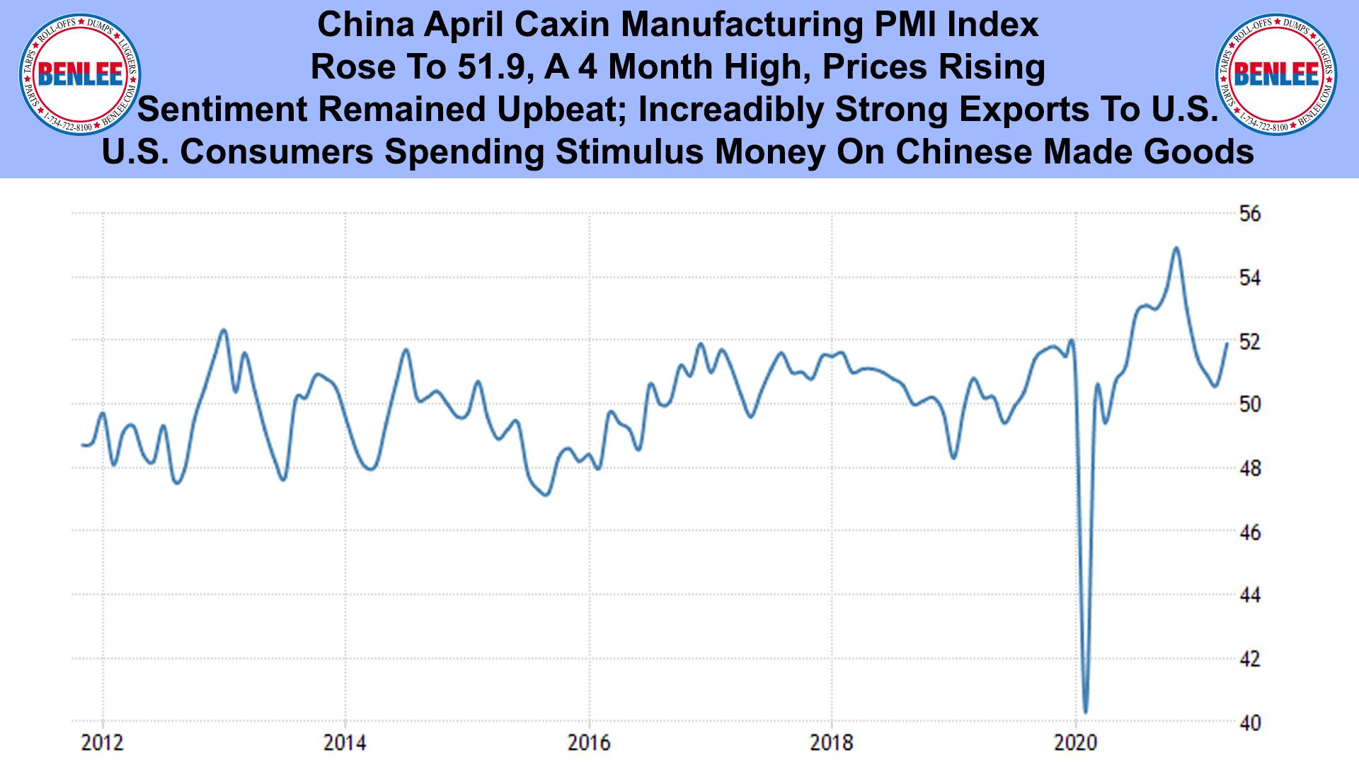 China April Caxin Manufacturing